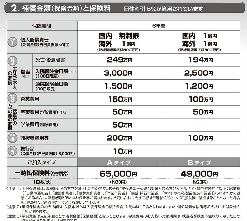 生徒総合保障制度 名電中学校向けプラン (2019年度)
